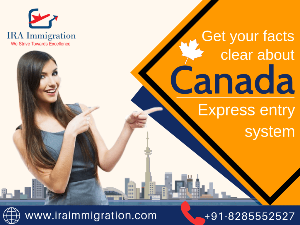 Canada Express entry cost
